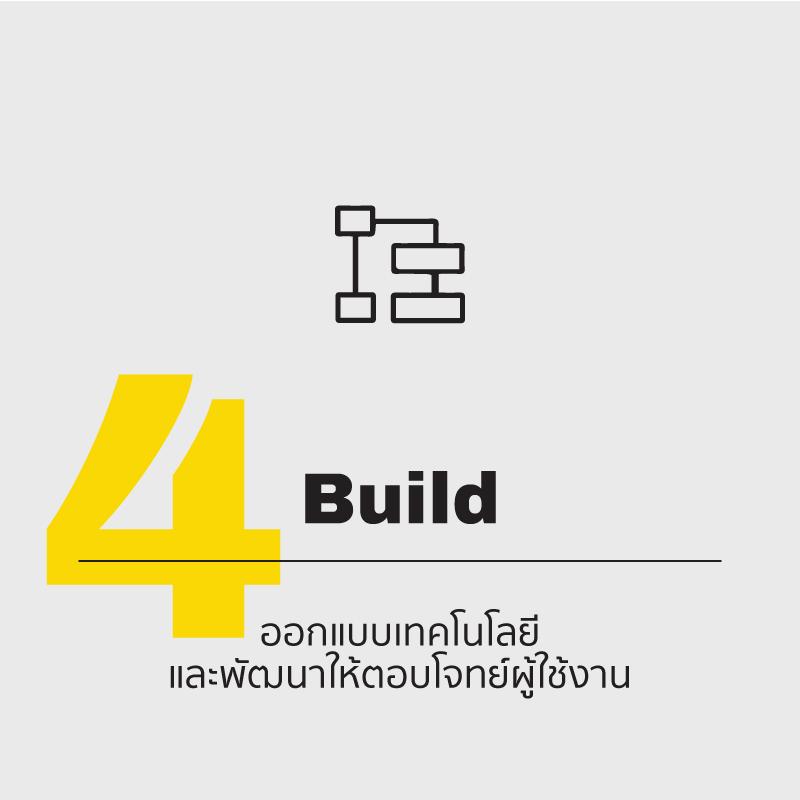 4-Build